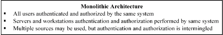 Access and Authorization - Figure 5